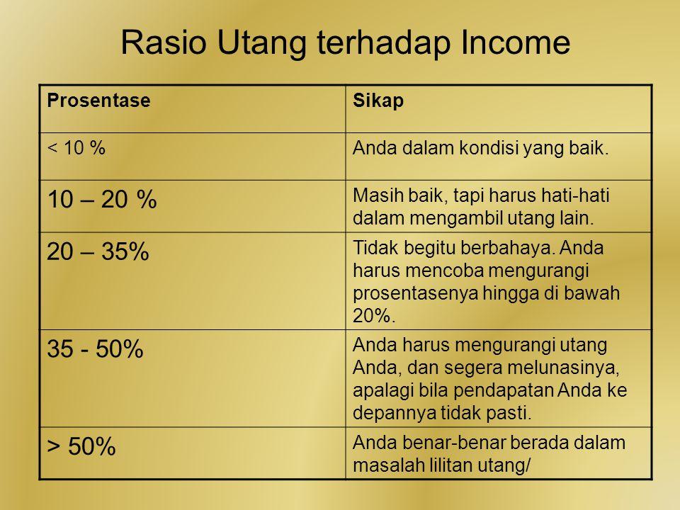 Rasio Utang terhadap Income