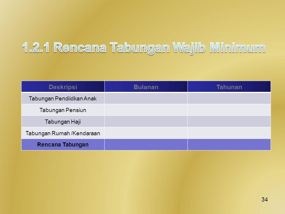 1.2.1 Rencana Tabungan Wajib Minimum