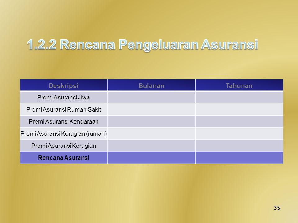1.2.2 Rencana Pengeluaran Asuransi