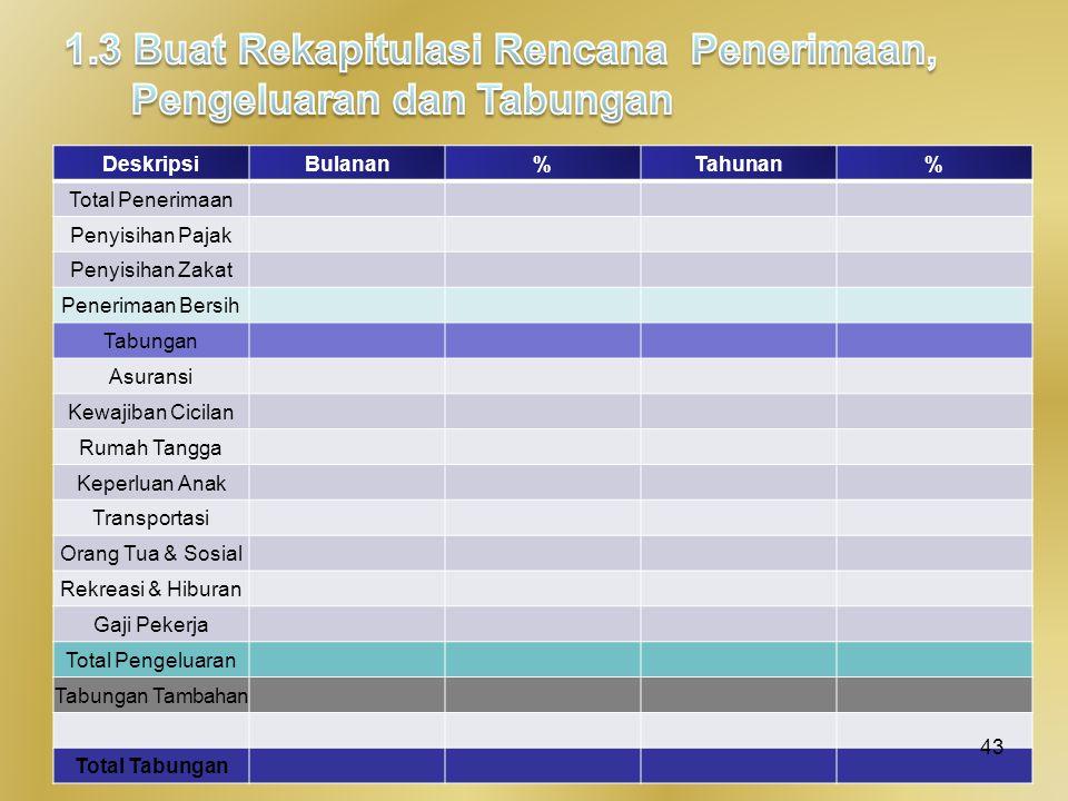 1.3 Buat Rekapitulasi Rencana Penerimaan, Pengeluaran dan Tabungan