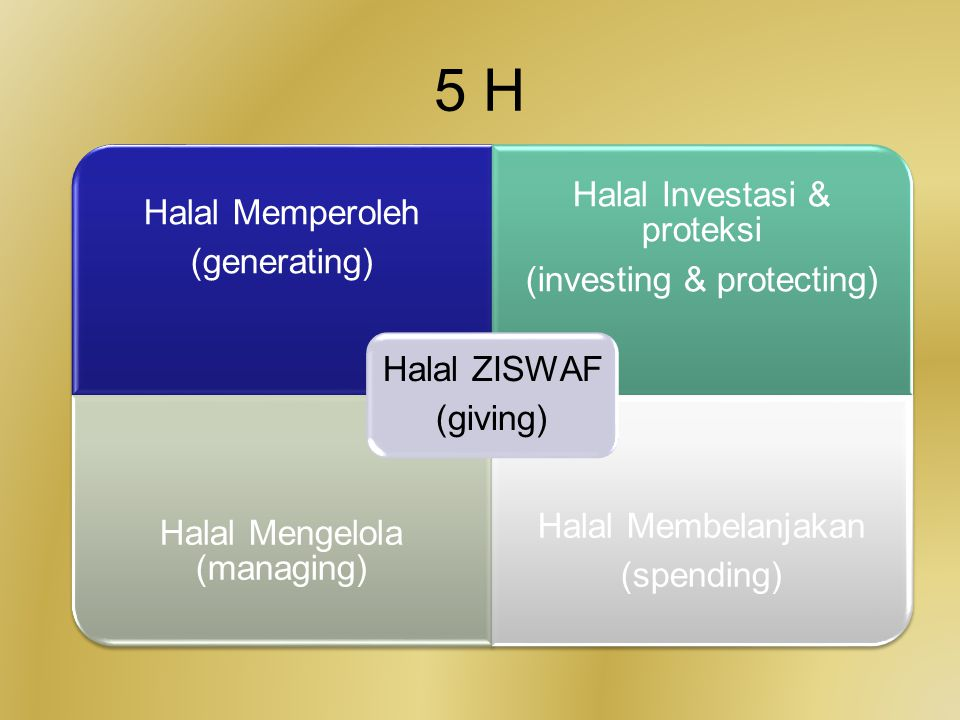 5 H Halal ZISWAF (giving) Halal Memperoleh (generating)