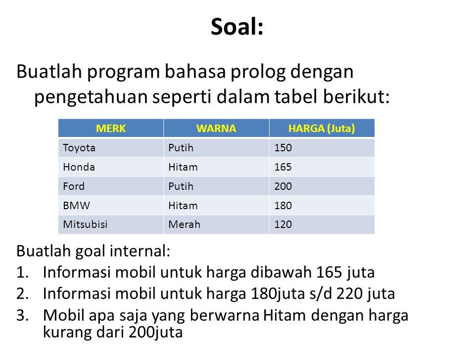 Soal: Buatlah program bahasa prolog dengan pengetahuan seperti dalam tabel berikut: MERK. WARNA. HARGA (Juta)