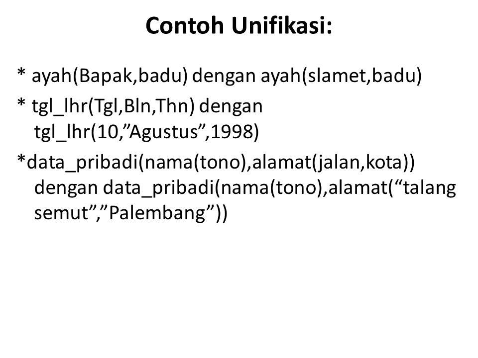 Contoh Unifikasi: