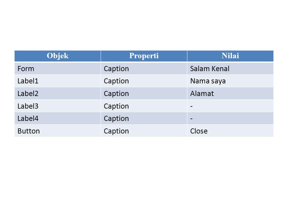 Objek Properti. Nilai. Form. Caption. Salam Kenal. Label1. Nama saya. Label2. Alamat. Label3.