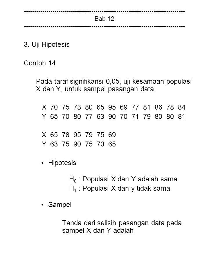 H0 : Populasi X dan Y adalah sama H1 : Populasi X dan y tidak sama