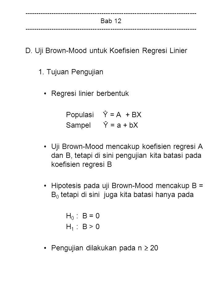 D. Uji Brown-Mood untuk Koefisien Regresi Linier 1. Tujuan Pengujian