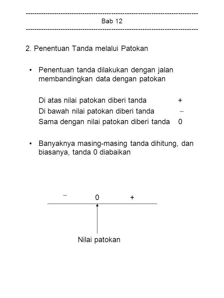 2. Penentuan Tanda melalui Patokan