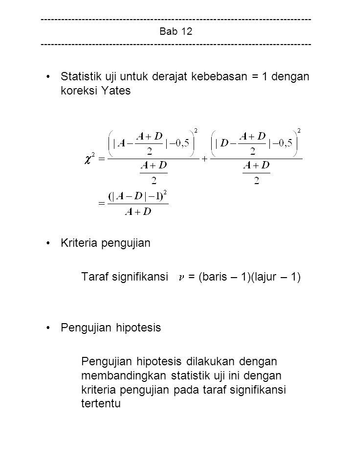 Statistik uji untuk derajat kebebasan = 1 dengan koreksi Yates