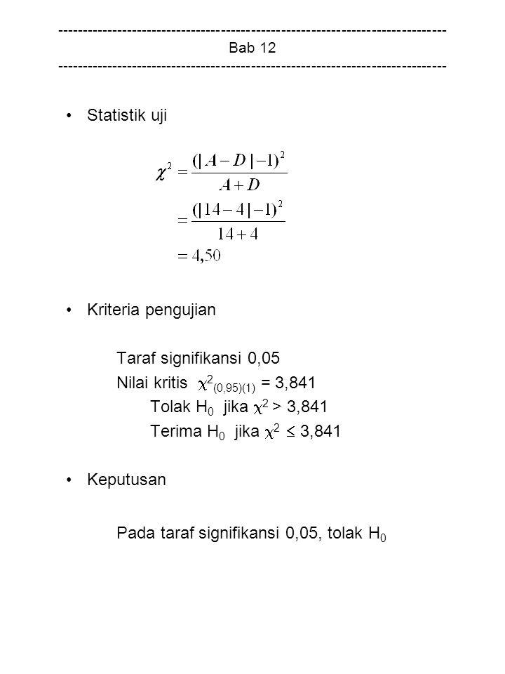 Pada taraf signifikansi 0,05, tolak H0