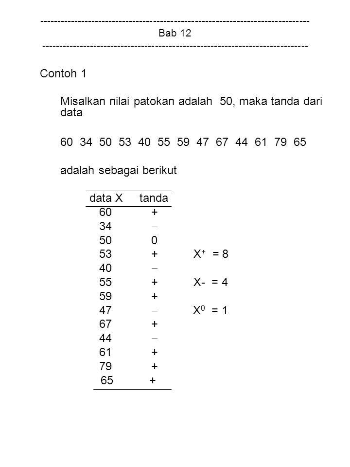 Misalkan nilai patokan adalah 50, maka tanda dari data