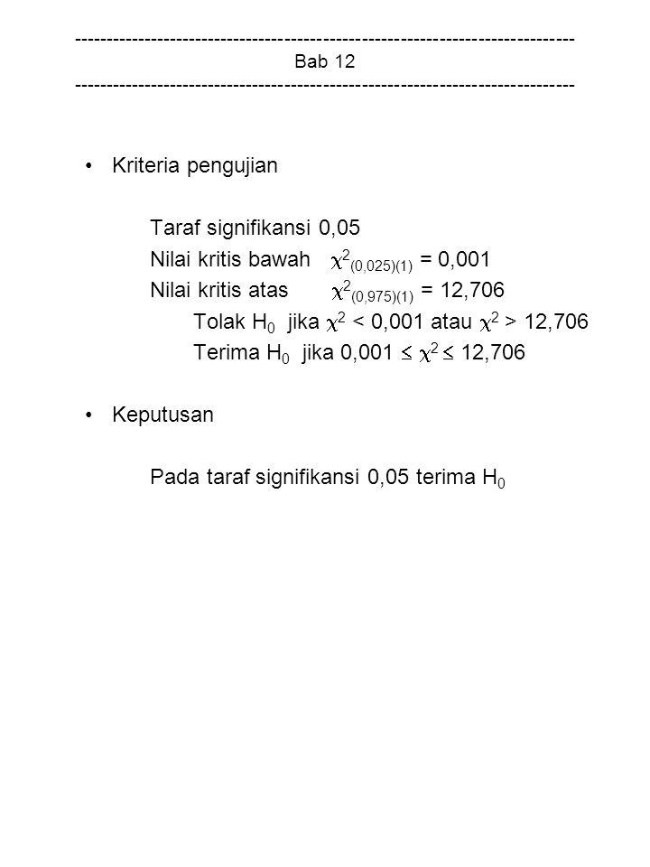 Nilai kritis bawah 2(0,025)(1) = 0,001