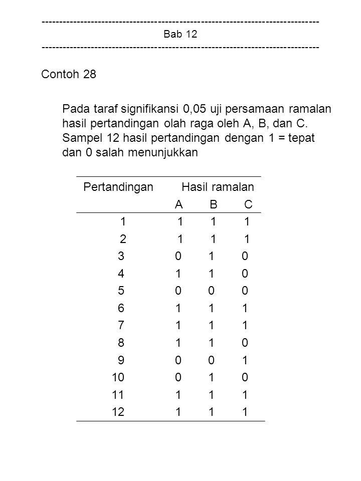 Pertandingan Hasil ramalan A B C 1 1 1 1 2 1 1 1 3 0 1 0 4 1 1 0