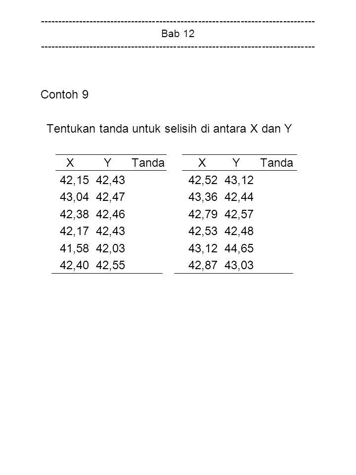 Tentukan tanda untuk selisih di antara X dan Y X Y Tanda X Y Tanda