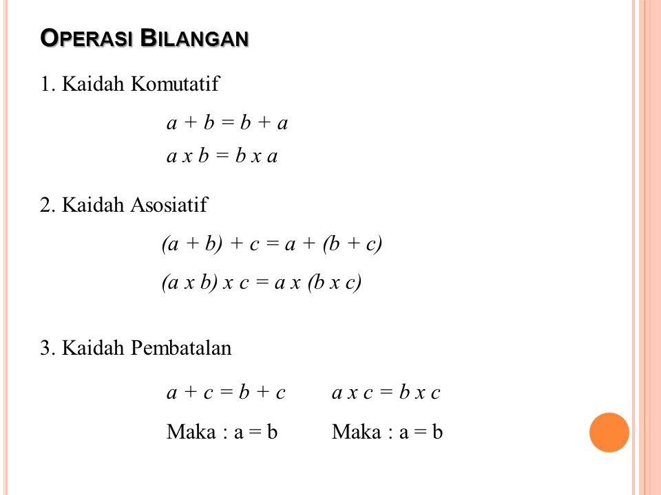 Operasi Bilangan 1. Kaidah Komutatif a + b = b + a a x b = b x a