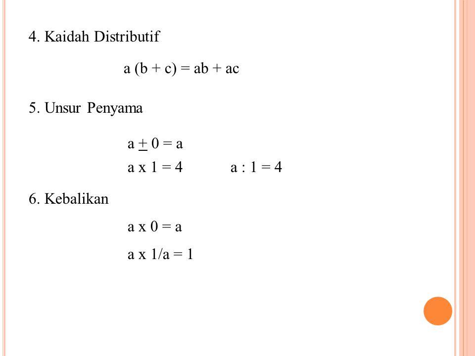4. Kaidah Distributif a (b + c) = ab + ac. 5. Unsur Penyama. a + 0 = a. a x 1 = 4. a : 1 = 4. 6. Kebalikan.
