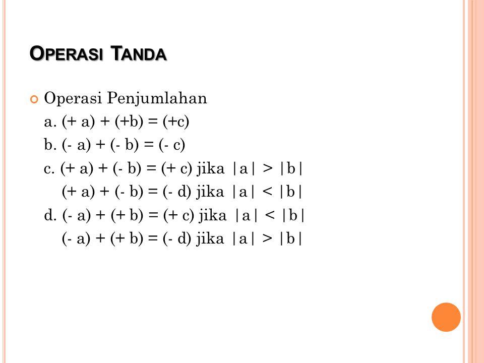 Operasi Tanda Operasi Penjumlahan a. (+ a) + (+b) = (+c)