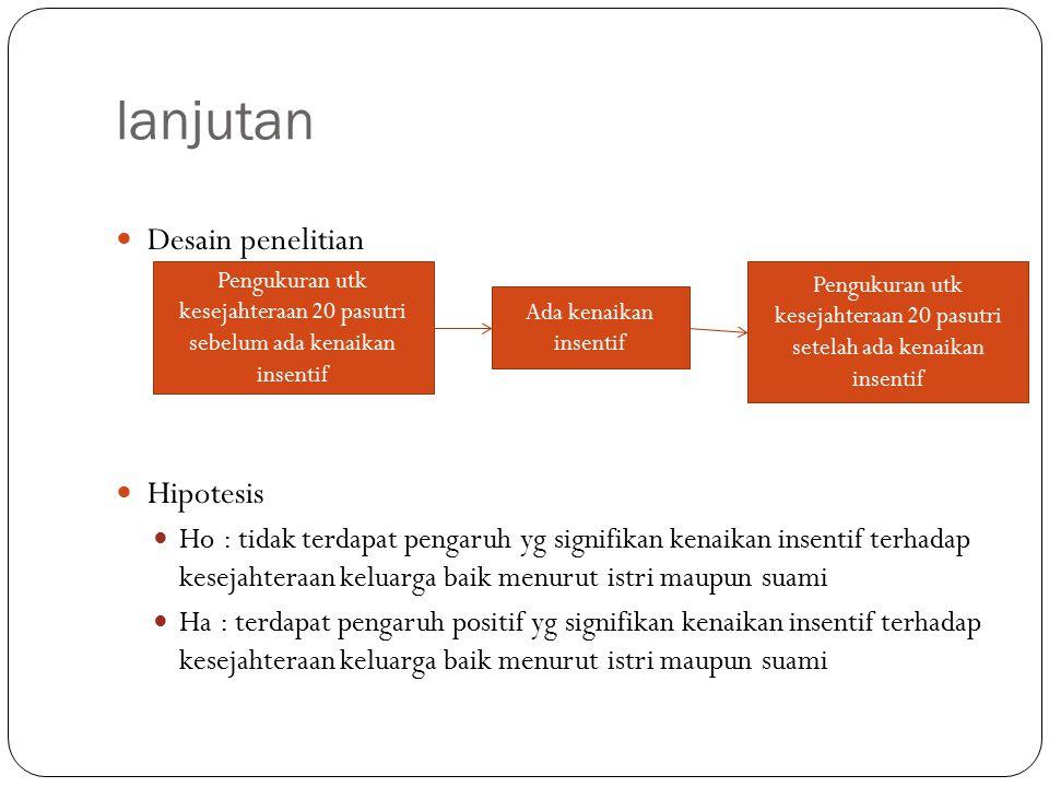lanjutan Desain penelitian Hipotesis