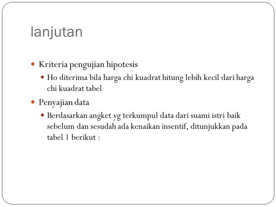 lanjutan Kriteria pengujian hipotesis Penyajian data