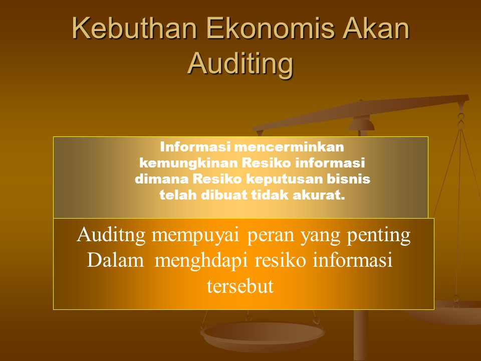 Kebuthan Ekonomis Akan Auditing