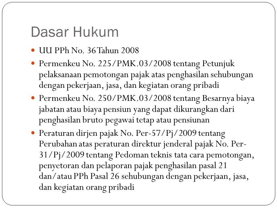 Dasar Hukum UU PPh No. 36 Tahun 2008