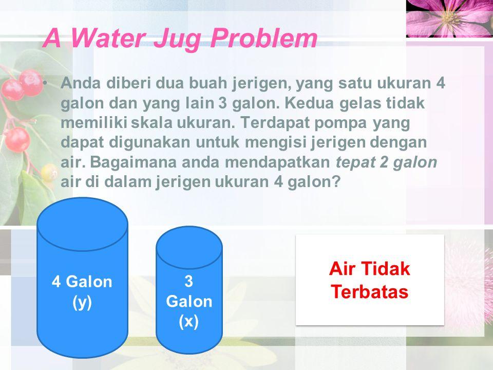 A Water Jug Problem Air Tidak Terbatas
