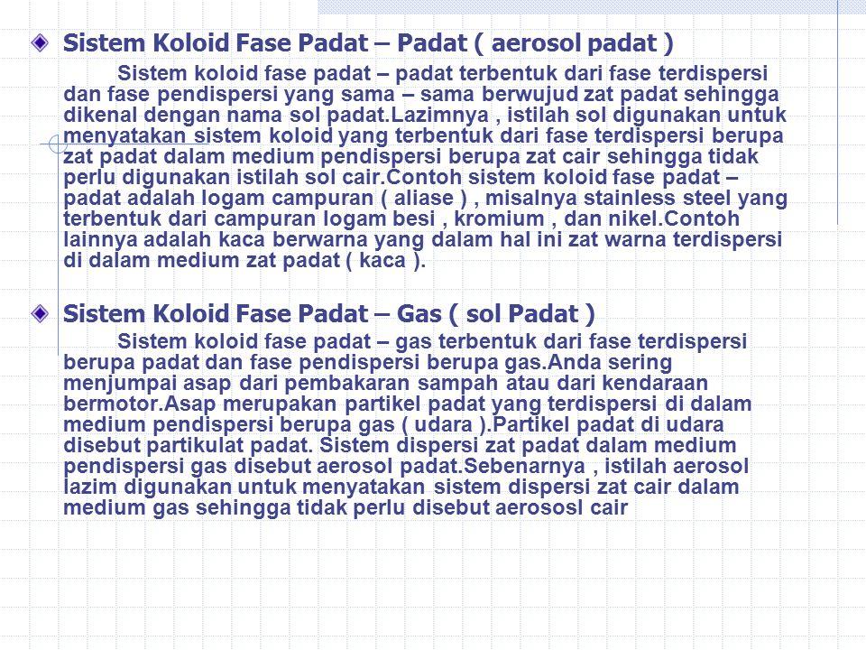 Sistem Koloid Fase Padat – Padat ( aerosol padat )