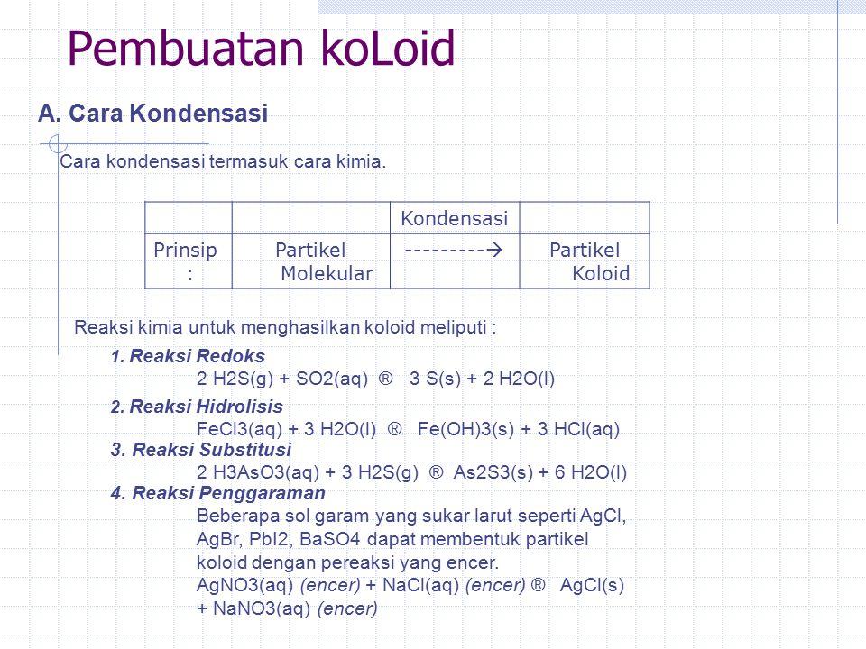 Pembuatan koLoid A. Cara Kondensasi