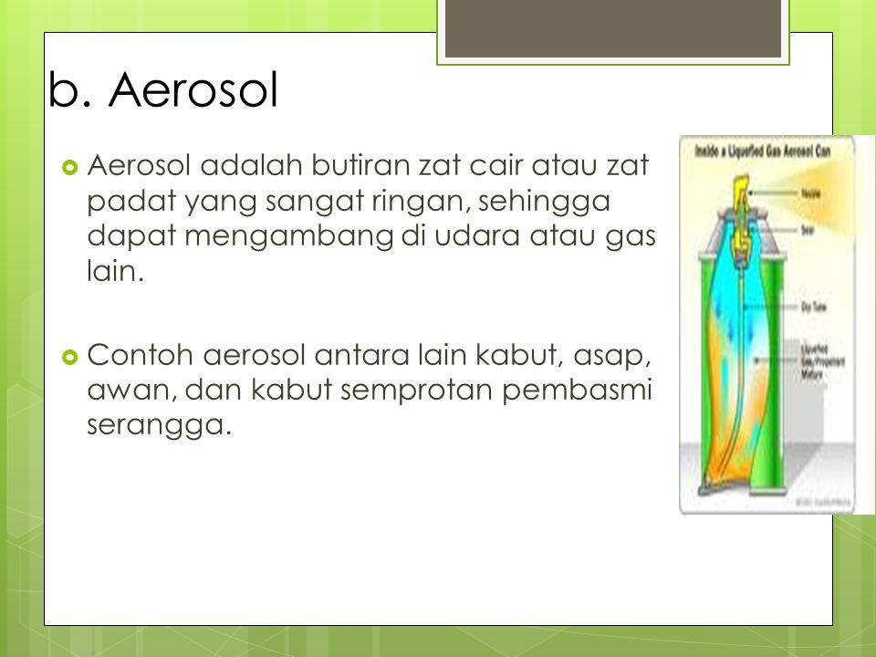 b. Aerosol Aerosol adalah butiran zat cair atau zat padat yang sangat ringan, sehingga dapat mengambang di udara atau gas lain.