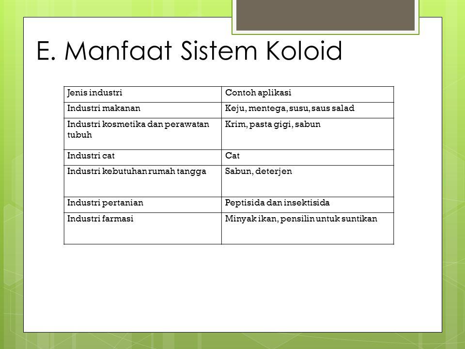 E. Manfaat Sistem Koloid