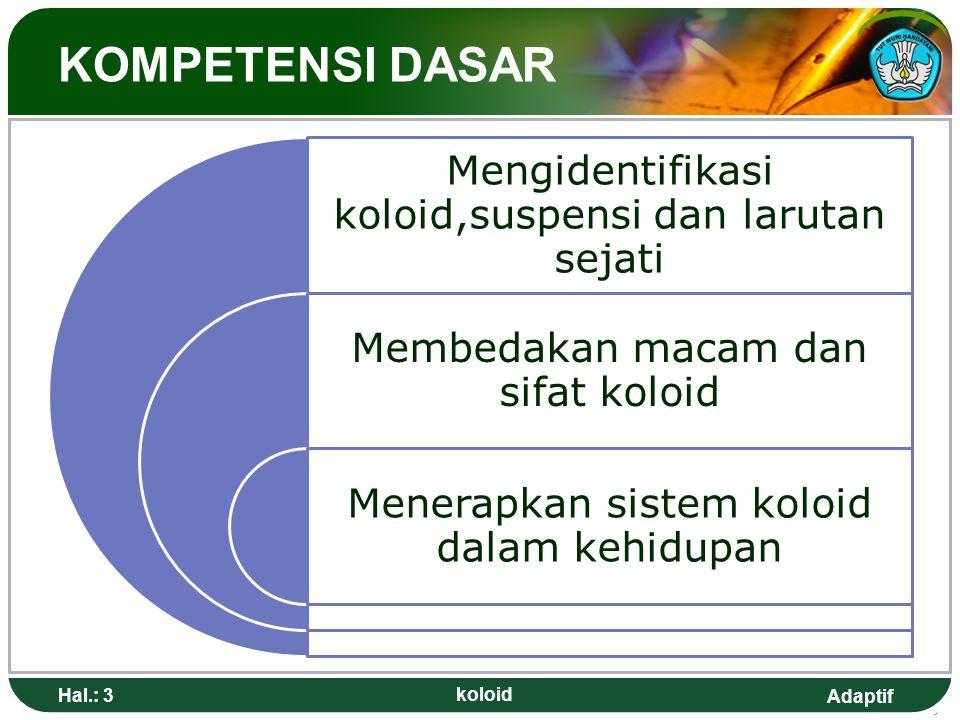 KOMPETENSI DASAR Hal.: 3 koloid