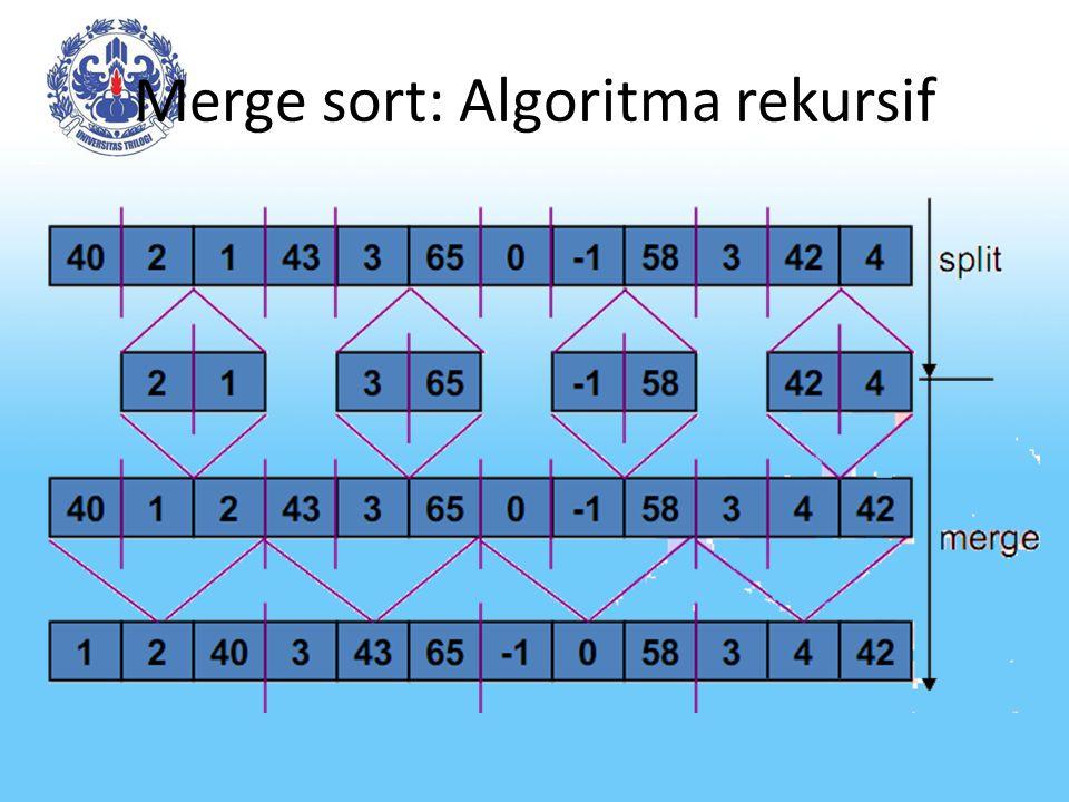 Merge sort: Algoritma rekursif