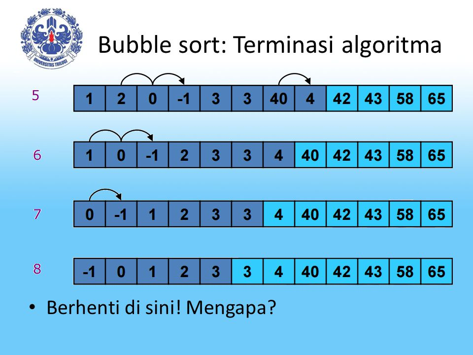 Bubble sort: Terminasi algoritma