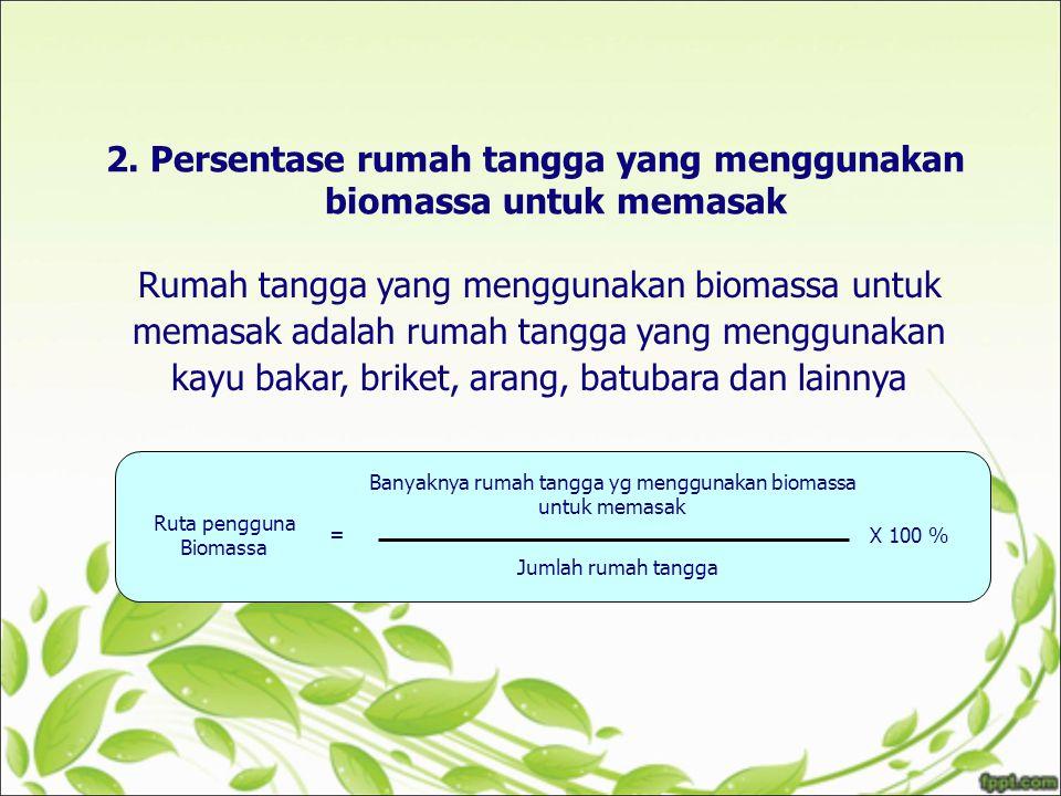 2. Persentase rumah tangga yang menggunakan biomassa untuk memasak