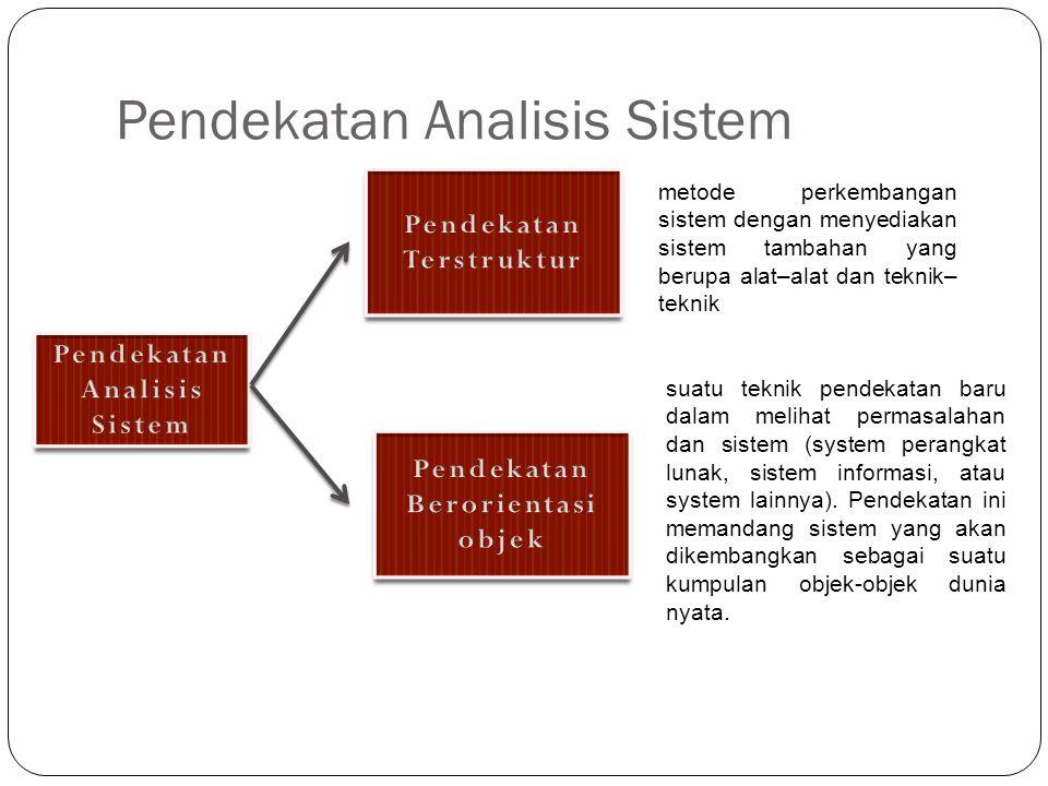 Pendekatan Analisis Sistem