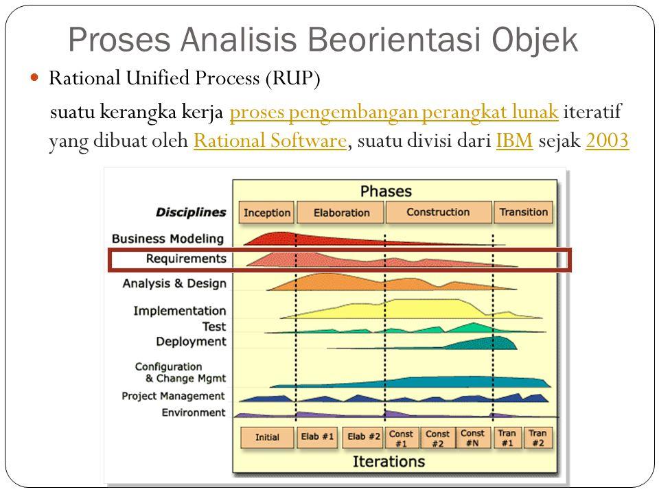Proses Analisis Beorientasi Objek
