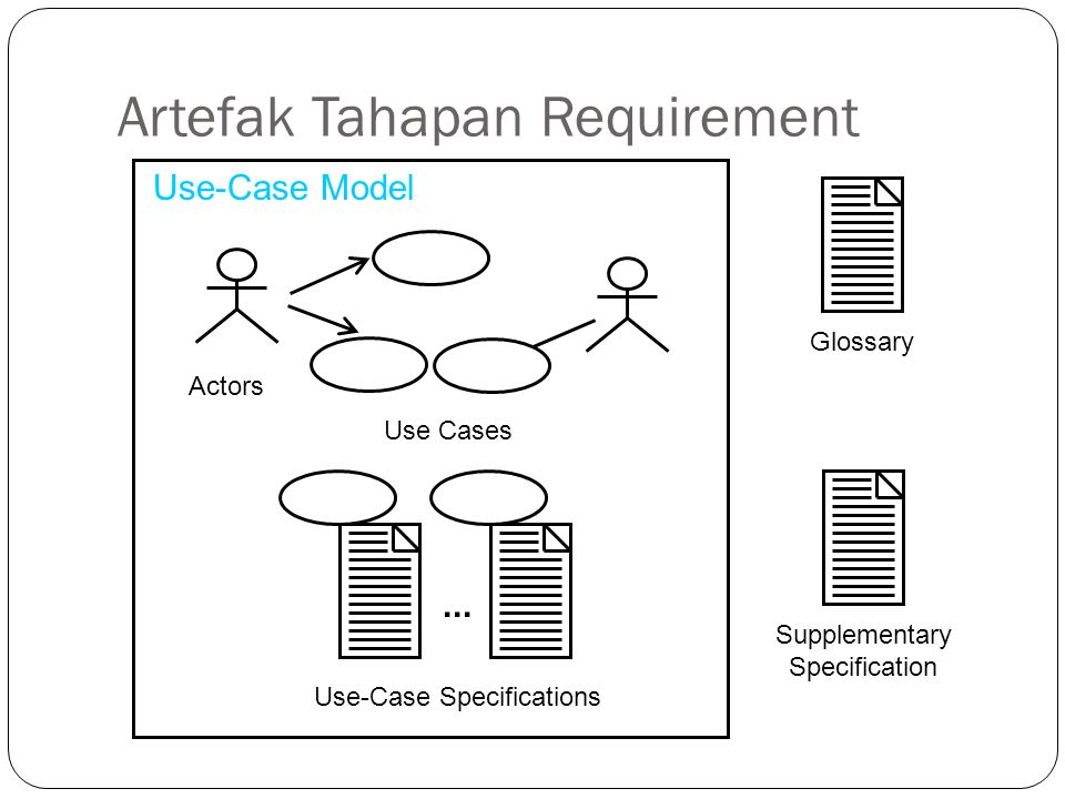 Artefak Tahapan Requirement