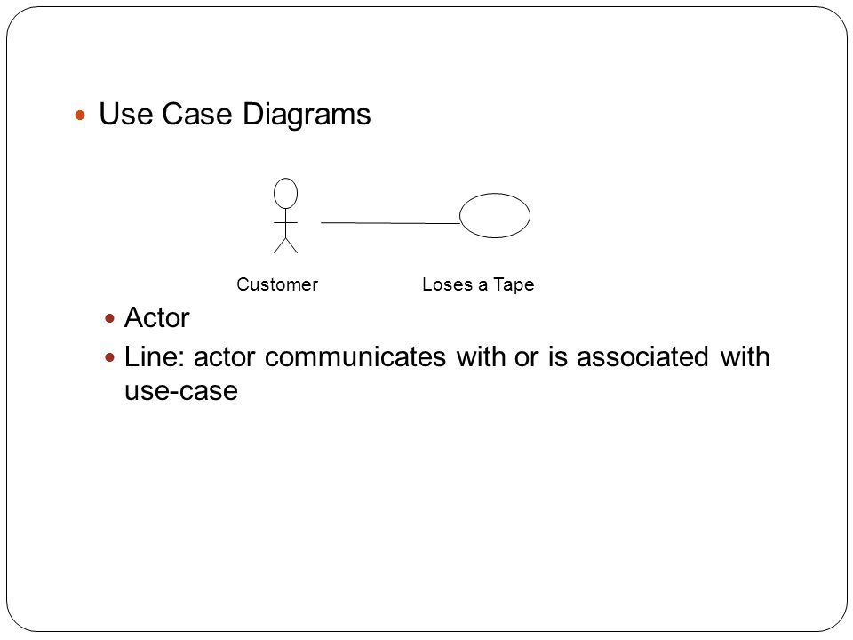 Use Case Diagrams Actor