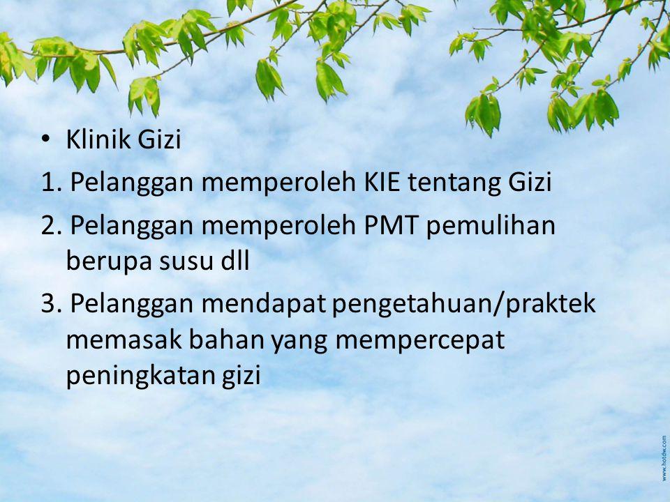 Klinik Gizi 1. Pelanggan memperoleh KIE tentang Gizi. 2. Pelanggan memperoleh PMT pemulihan berupa susu dll.
