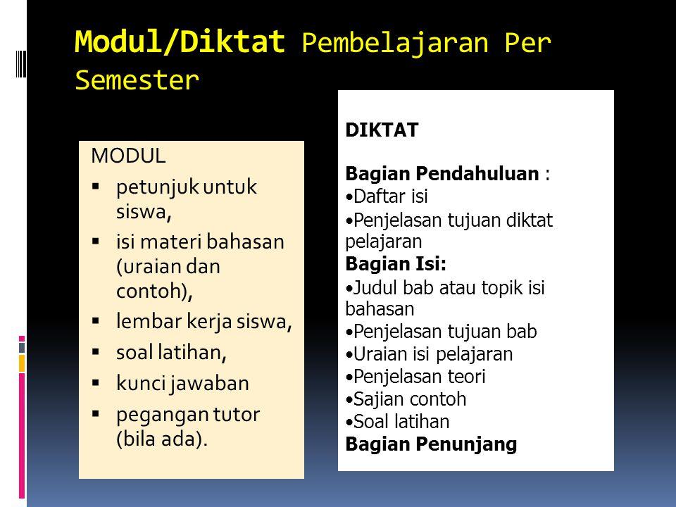 Modul/Diktat Pembelajaran Per Semester