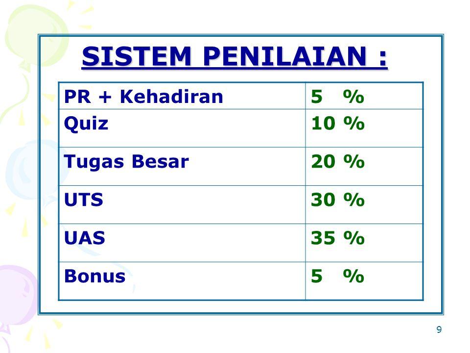 SISTEM PENILAIAN : PR + Kehadiran 5 % Quiz 10 % Tugas Besar 20 % UTS
