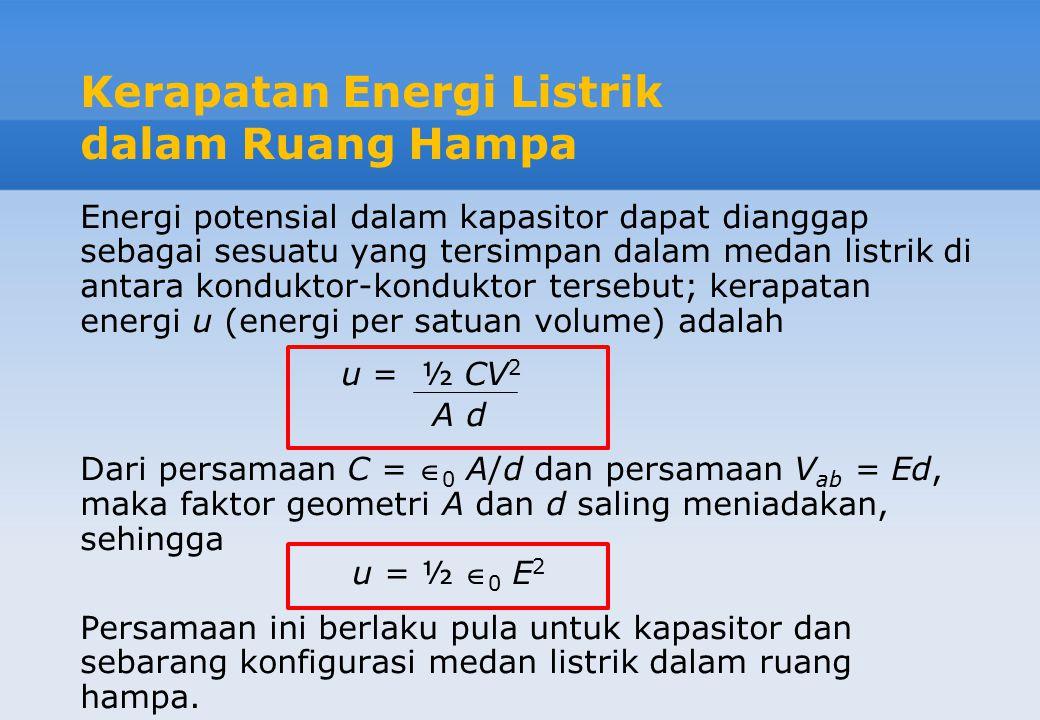Kerapatan Energi Listrik dalam Ruang Hampa
