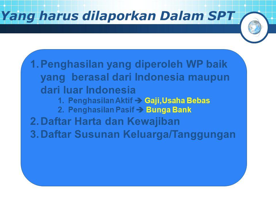 Yang harus dilaporkan Dalam SPT