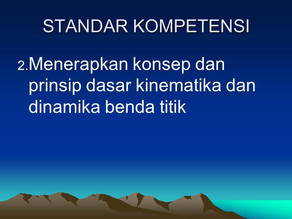 STANDAR KOMPETENSI 2.Menerapkan konsep dan prinsip dasar kinematika dan dinamika benda titik