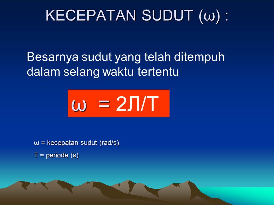 ω = 2Л/T KECEPATAN SUDUT (ω) :