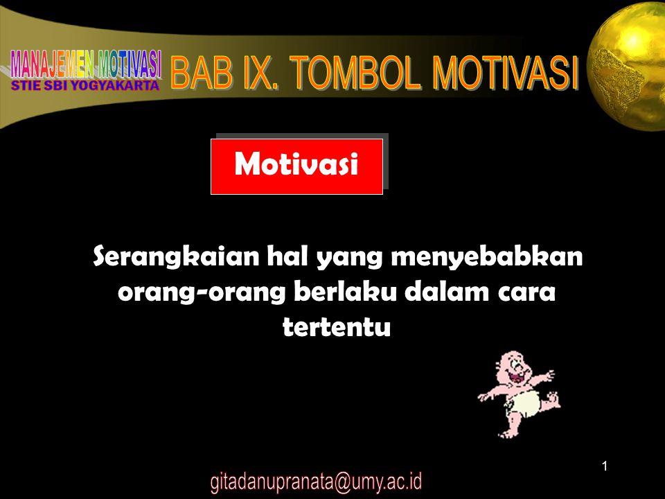 Motivasi Serangkaian hal yang menyebabkan orang-orang berlaku dalam cara tertentu