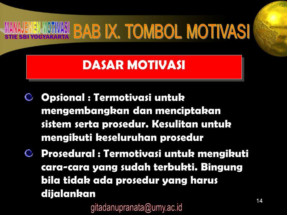 DASAR MOTIVASI Opsional : Termotivasi untuk mengembangkan dan menciptakan sistem serta prosedur. Kesulitan untuk mengikuti keseluruhan prosedur.