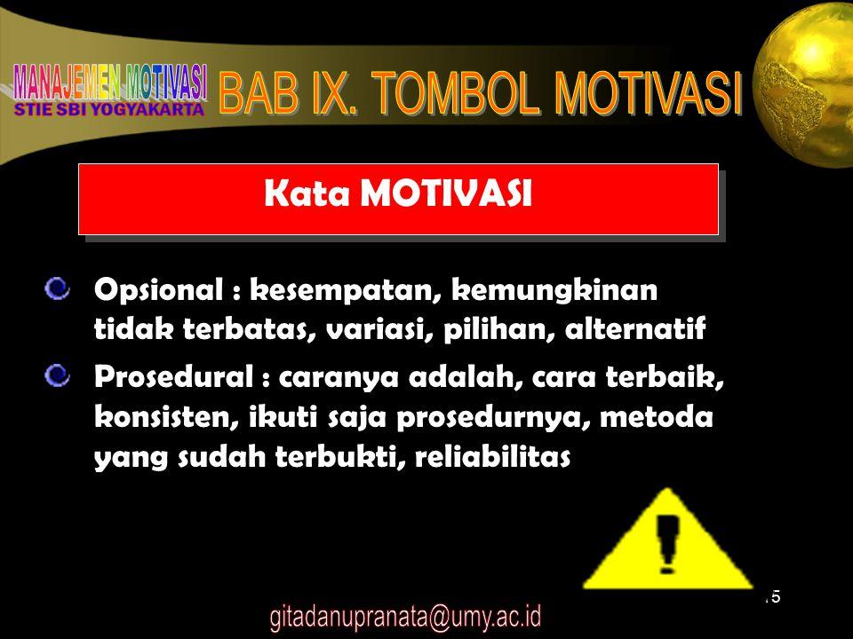 Kata MOTIVASI Opsional : kesempatan, kemungkinan tidak terbatas, variasi, pilihan, alternatif.