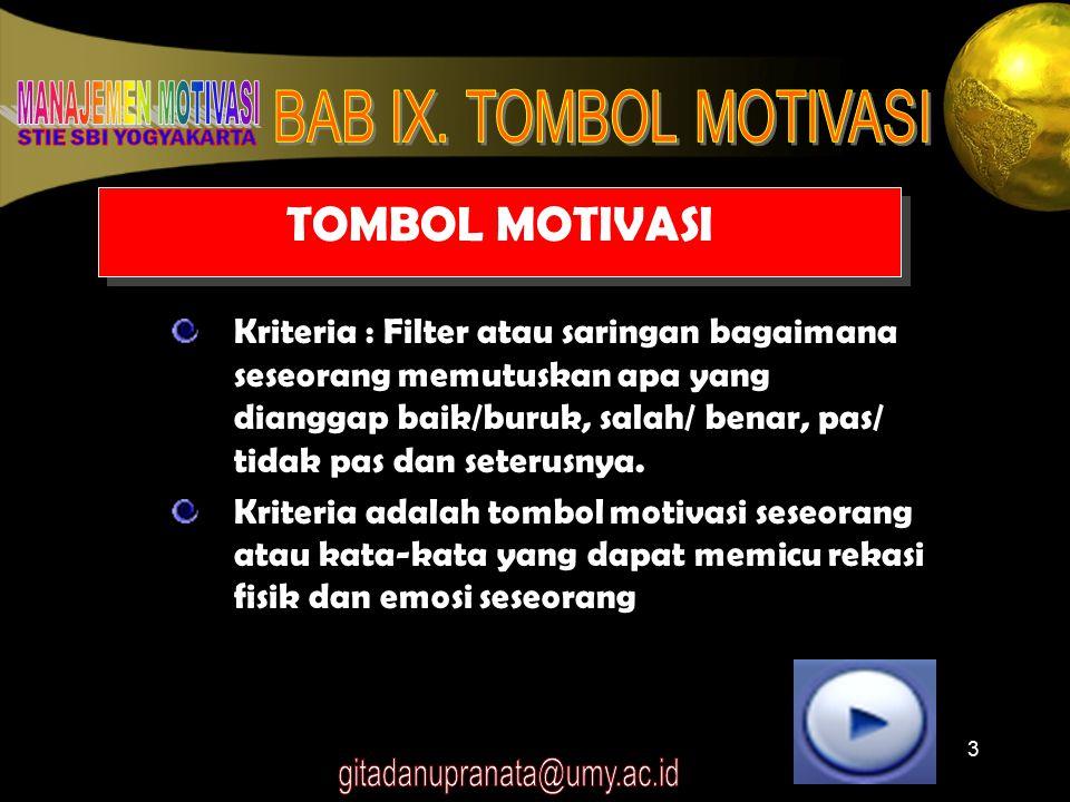 TOMBOL MOTIVASI