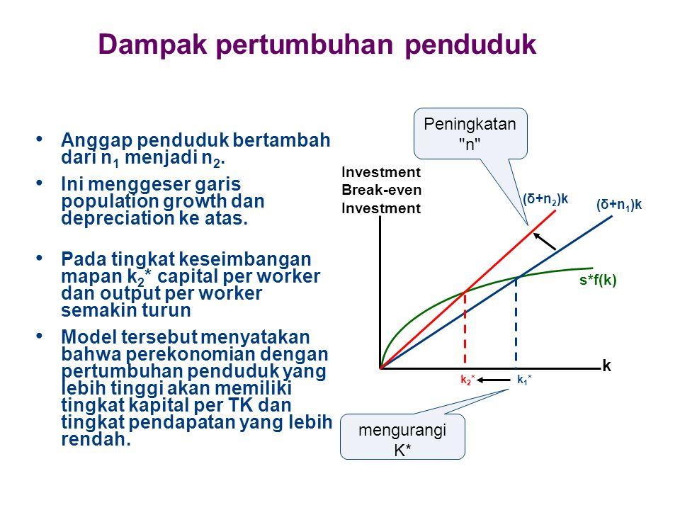 Dampak pertumbuhan penduduk