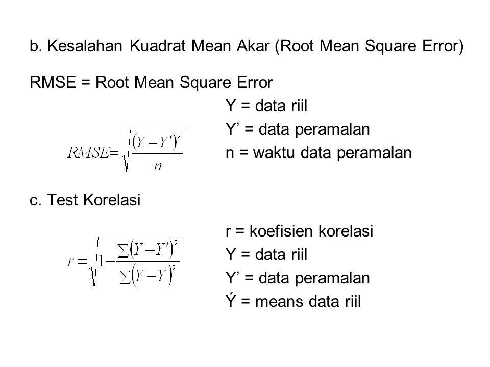 b. Kesalahan Kuadrat Mean Akar (Root Mean Square Error)